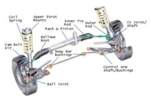 car-steering-suspension-repairs-maintenance-medium